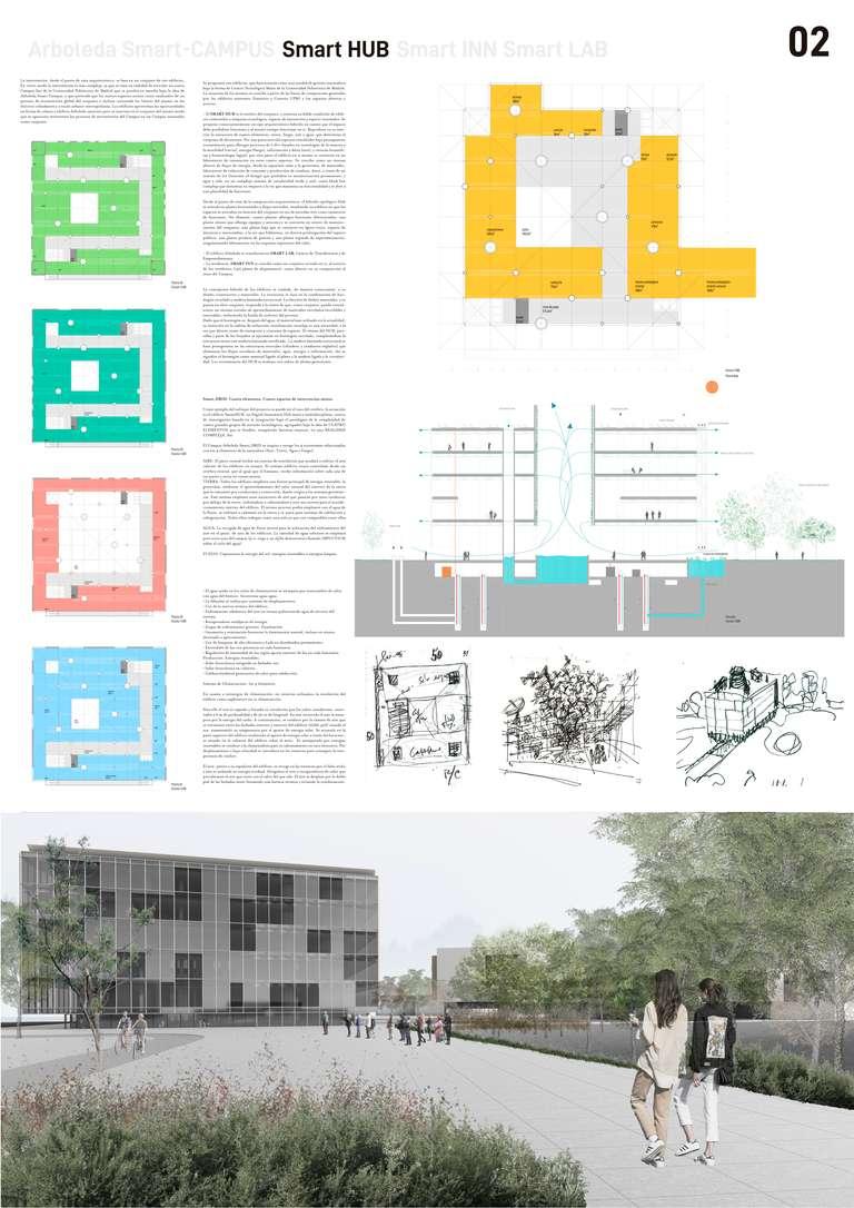 Reinventing Cities Campus Sur UPM Vallecas Madrid